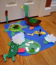 Tó elkészítése a csoportban 2. Kép és az ötlet forrása: http://totallytots.blogspot.hu