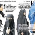A fejkendő a muszlim világban – a hijab [hidzsáb]