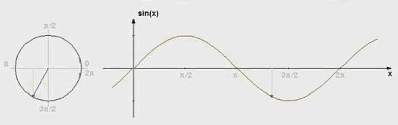 sinx2.JPG