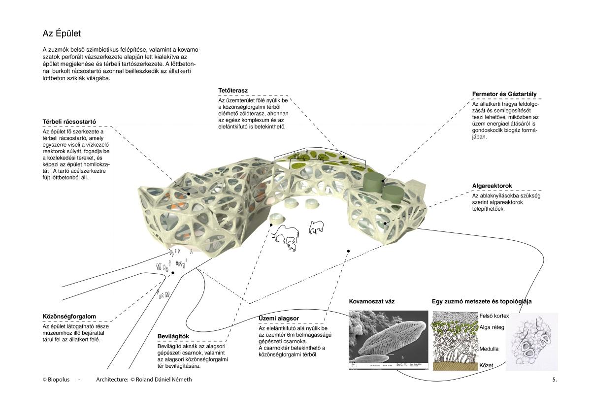 4-okokozpont-allatkert-layout3-01.jpg