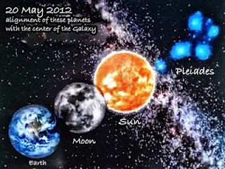 Solar Eclipse Earth Sun Pleiades Alignment 20th May 2012.jpg