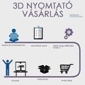 Hogyan vegyünk 3D nyomtatót?