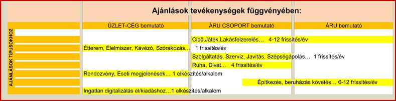 2012_webseta_csomag_ajanlasok_1352538183.png_789x201