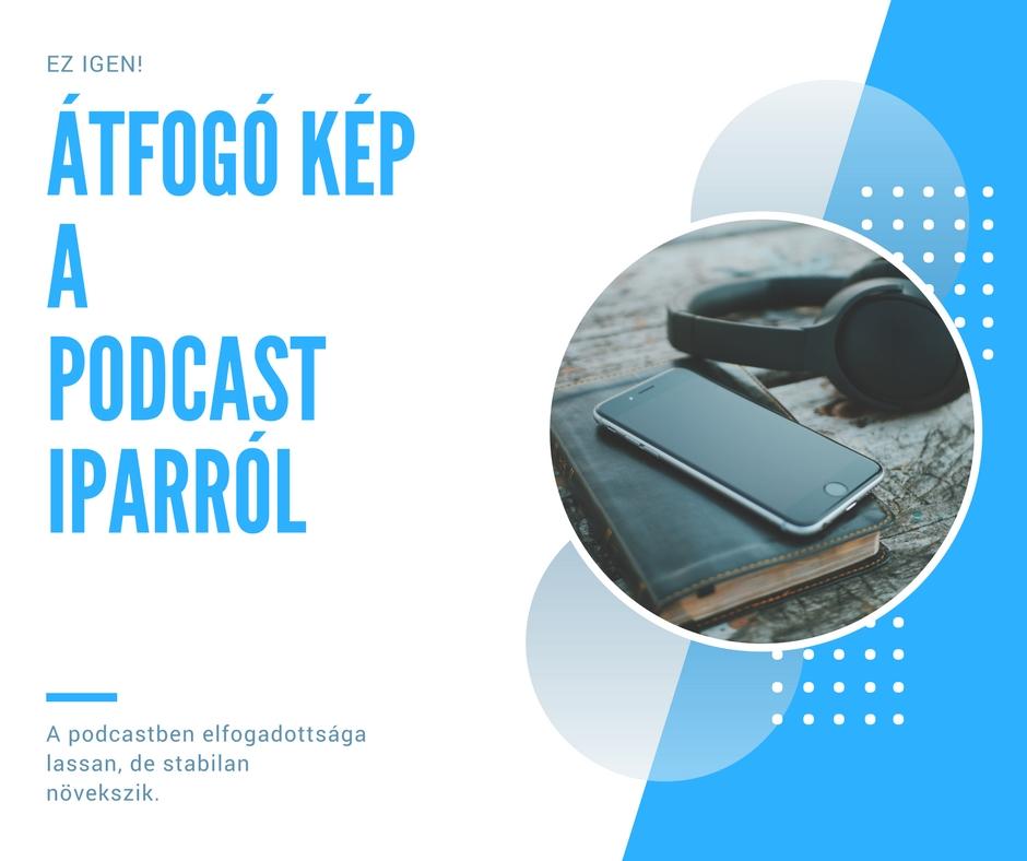 Átfogó(bb) helyzetjelentés a podcast éráról