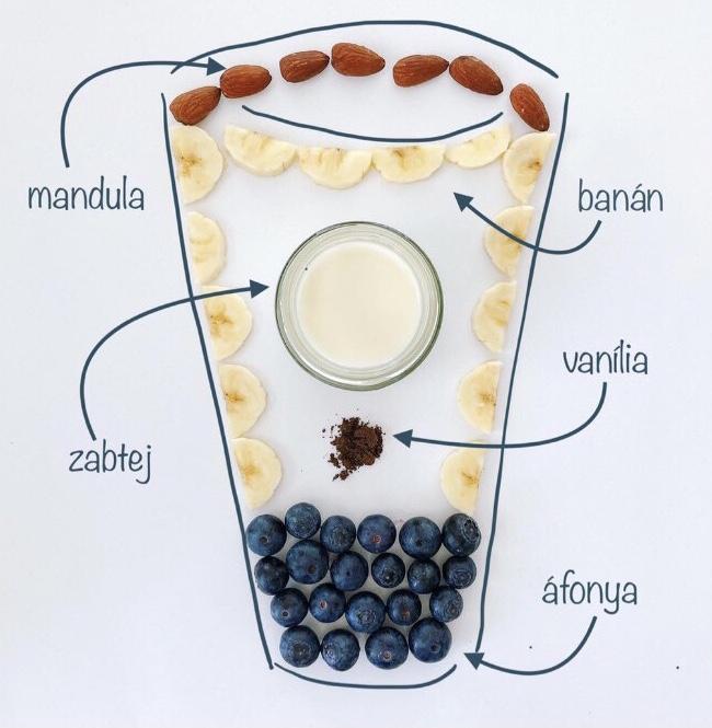 Áfonyás vanilíás muffin SMOOTHIE 5 hozzávalója