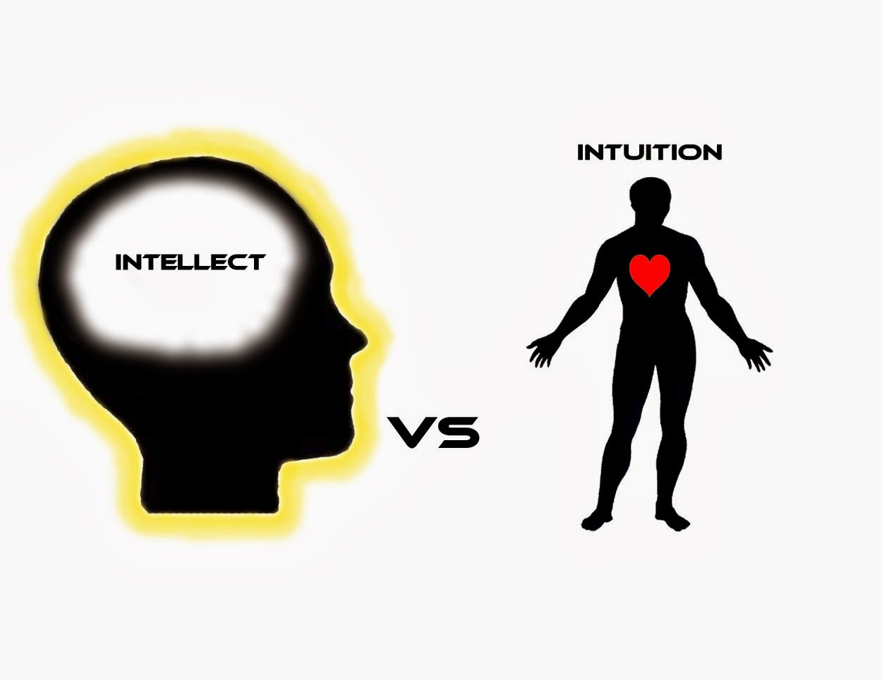 intellect-vs-intuition.jpg