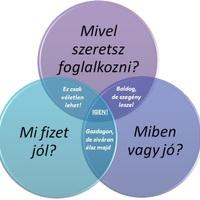 3 kérdés