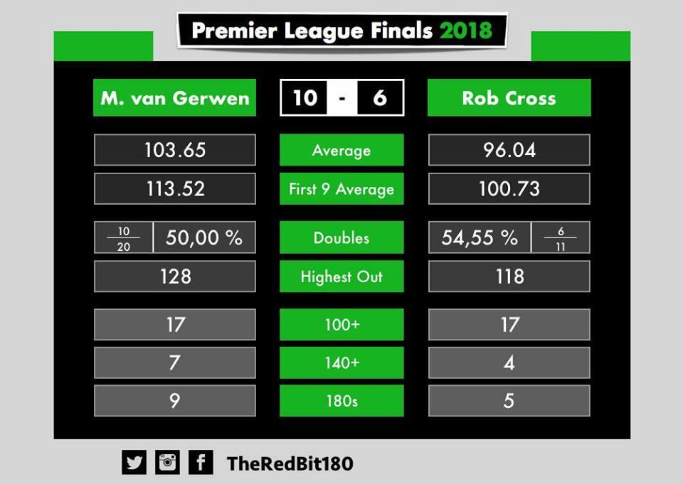 gerwen-cross_2.jpg