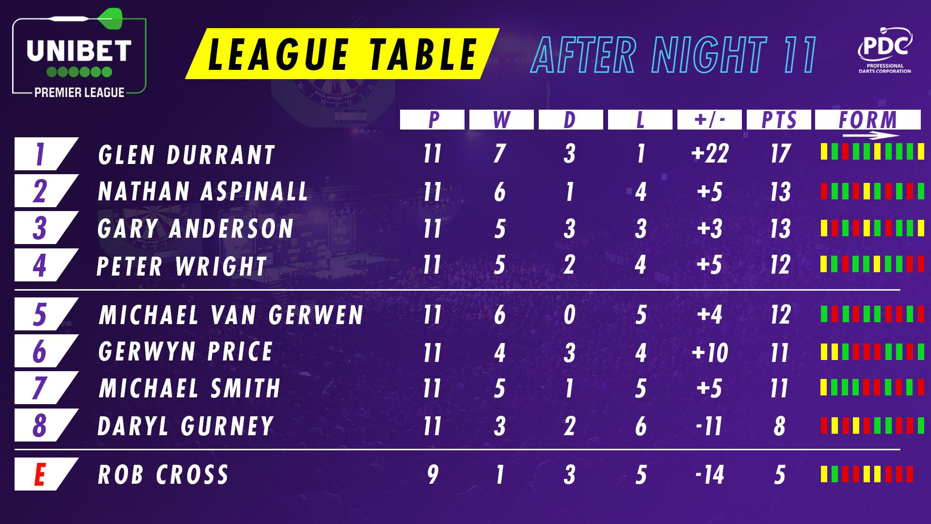 pl_2020_league_table_0.jpg