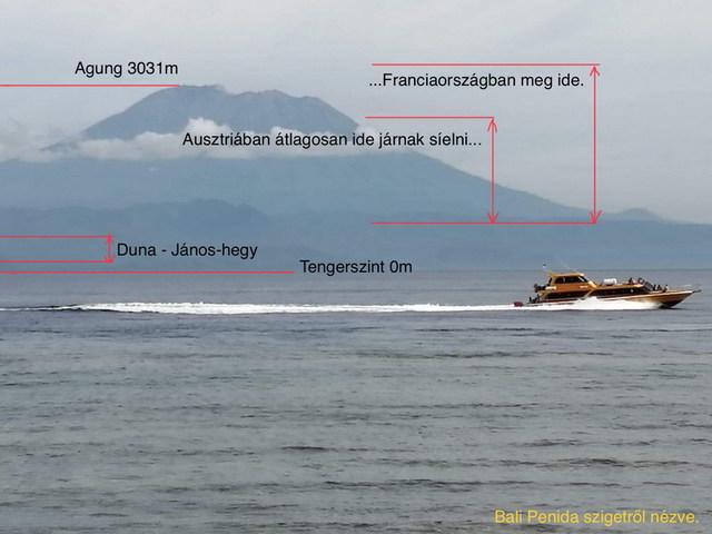Nusa Penida: az érintetlen Bali 20 évvel ezelőtt