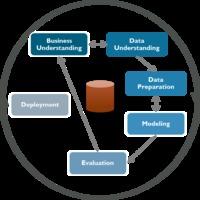 Csavarjunk egyet az innovatív adatelemzési irányok keresésén