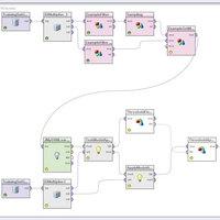 RapidMiner 5.0 - Felhasználói felület