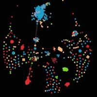 Big data adatvizualizáció az EP választás kapcsán