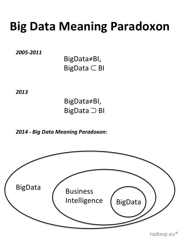 big_data_paradoxon_2014__radoop.jpg