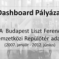 Dashboard pályázat