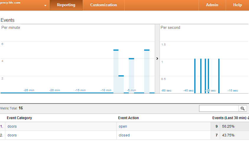 google-analytics-valos-ido.png