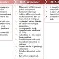 Jancsa-Pék Judit: BEPS Akcióterv: a káros adóverseny és az agresszív adótervezés elleni fellépés állomásai – 2. rész