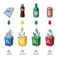 A környezetvédelmi termékdíjról általában - 2. rész