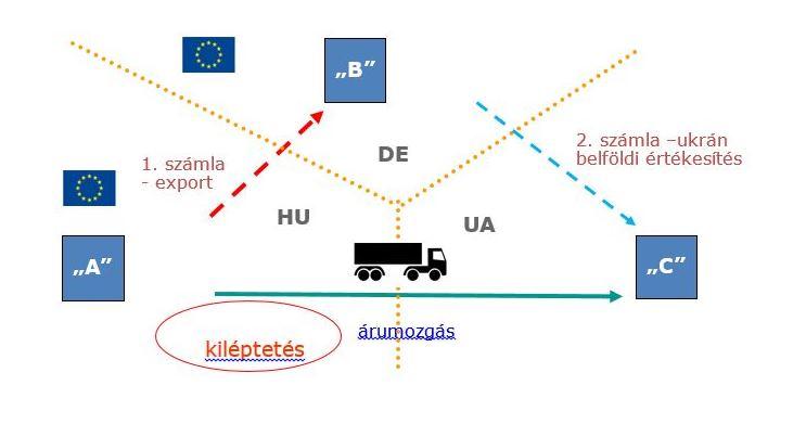 190131_export_eu-n_kivul.JPG