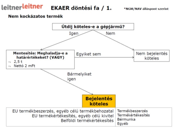 ekaer_dontesi_fa1.jpg