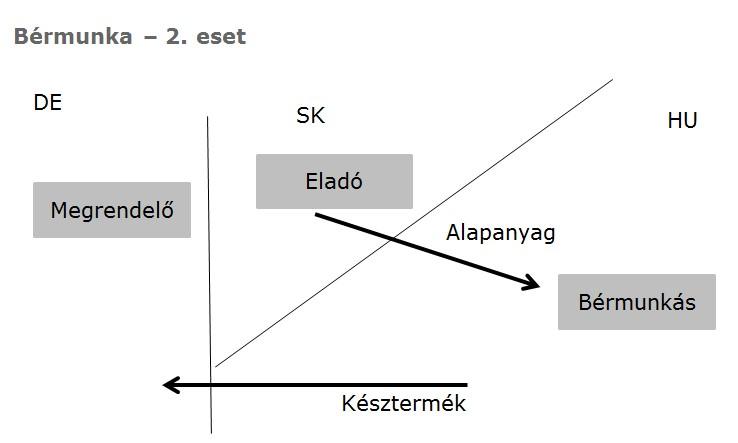 bermunka_2.jpg