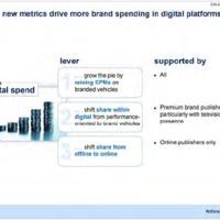 Az online piac új mérőszámot keres