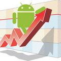 2014-ben már az Android lehet a piacvezető!