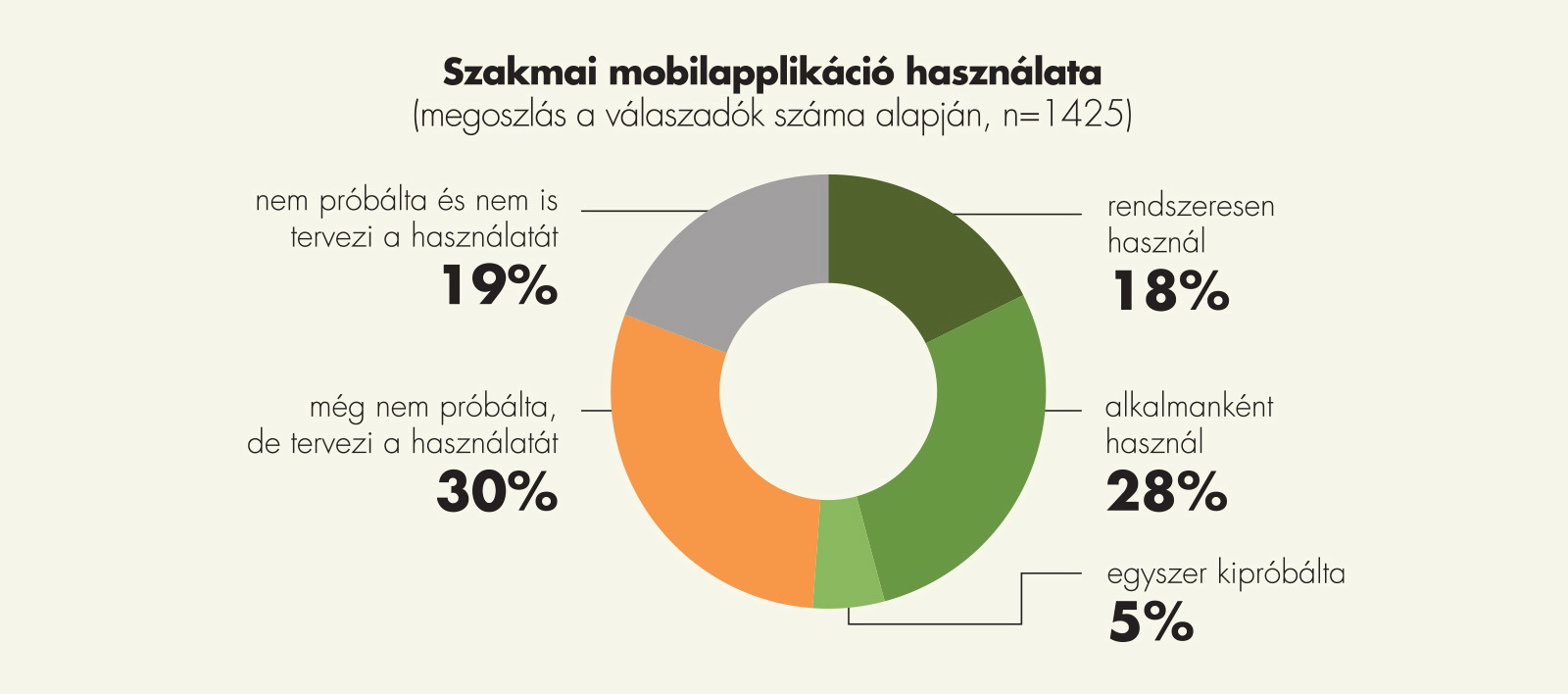 ascikk3_digitalis_agrargazdasag_abra2_2021feb.jpg