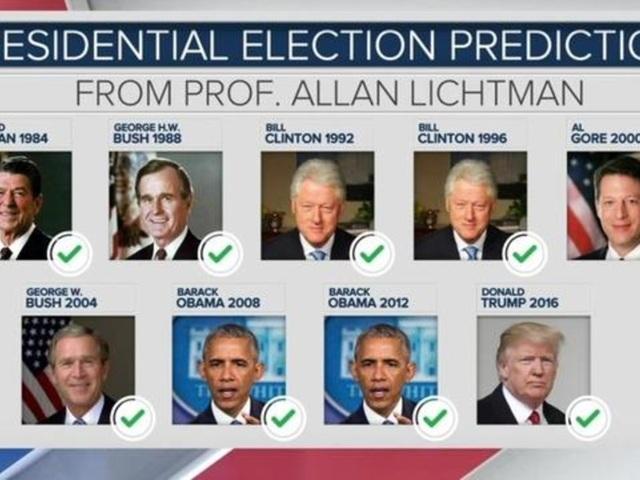 A Lichtman jóslat, avagy mi lesz 2022-ben?