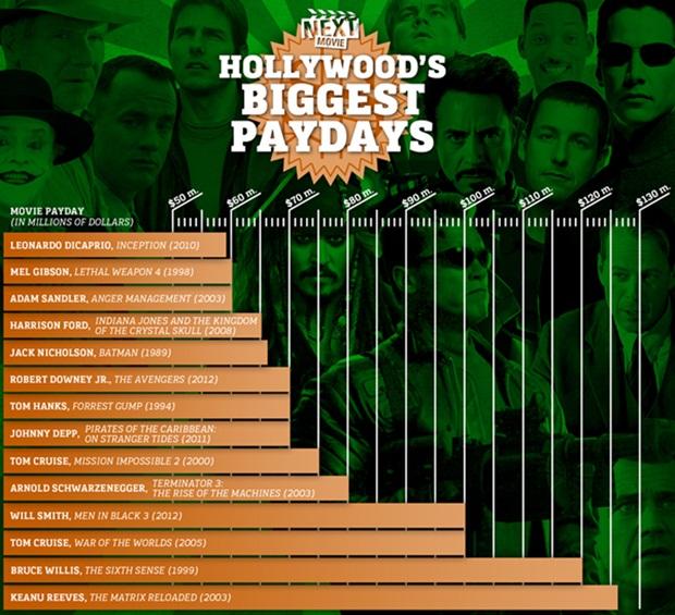 hollywood-paydays2.jpg