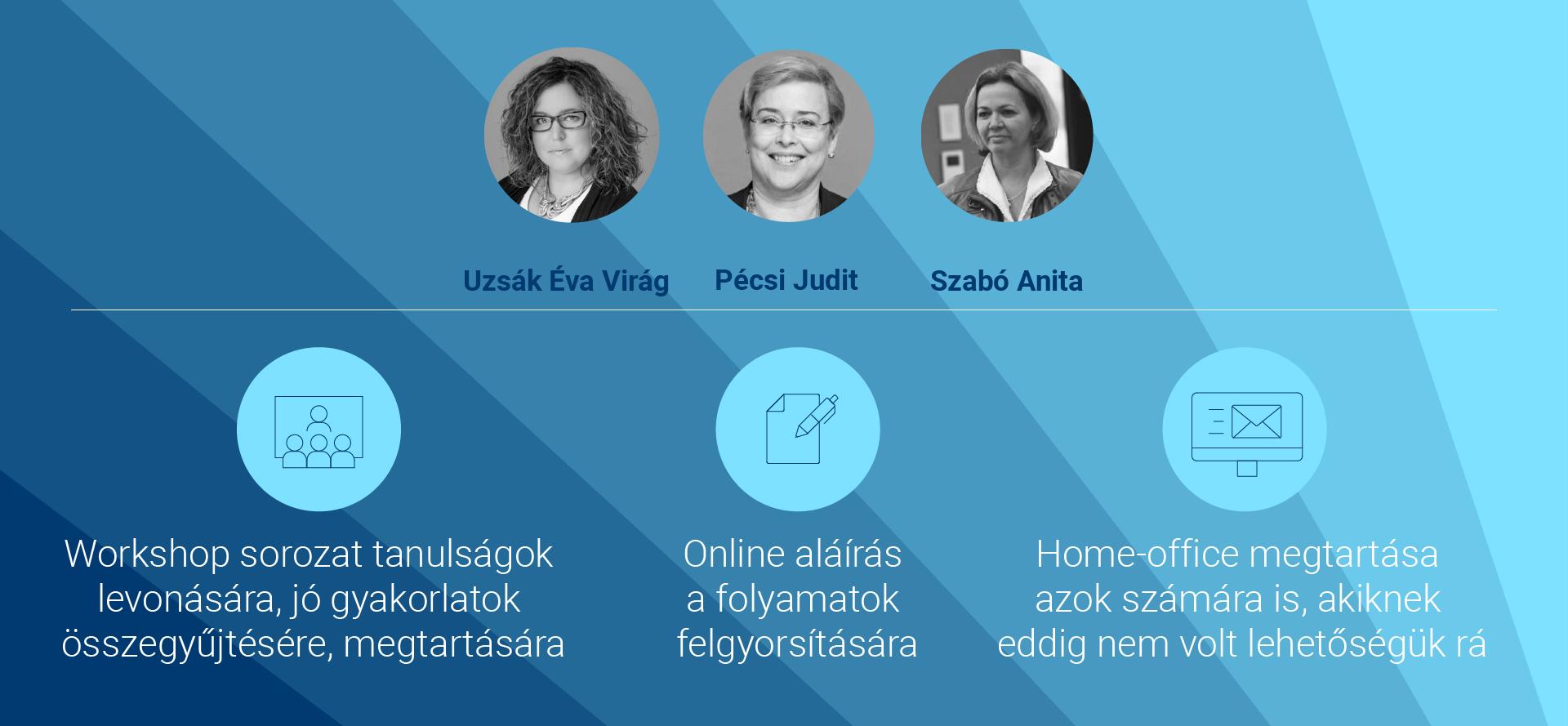 meetup-otletek-blog_rajztabla_1.png