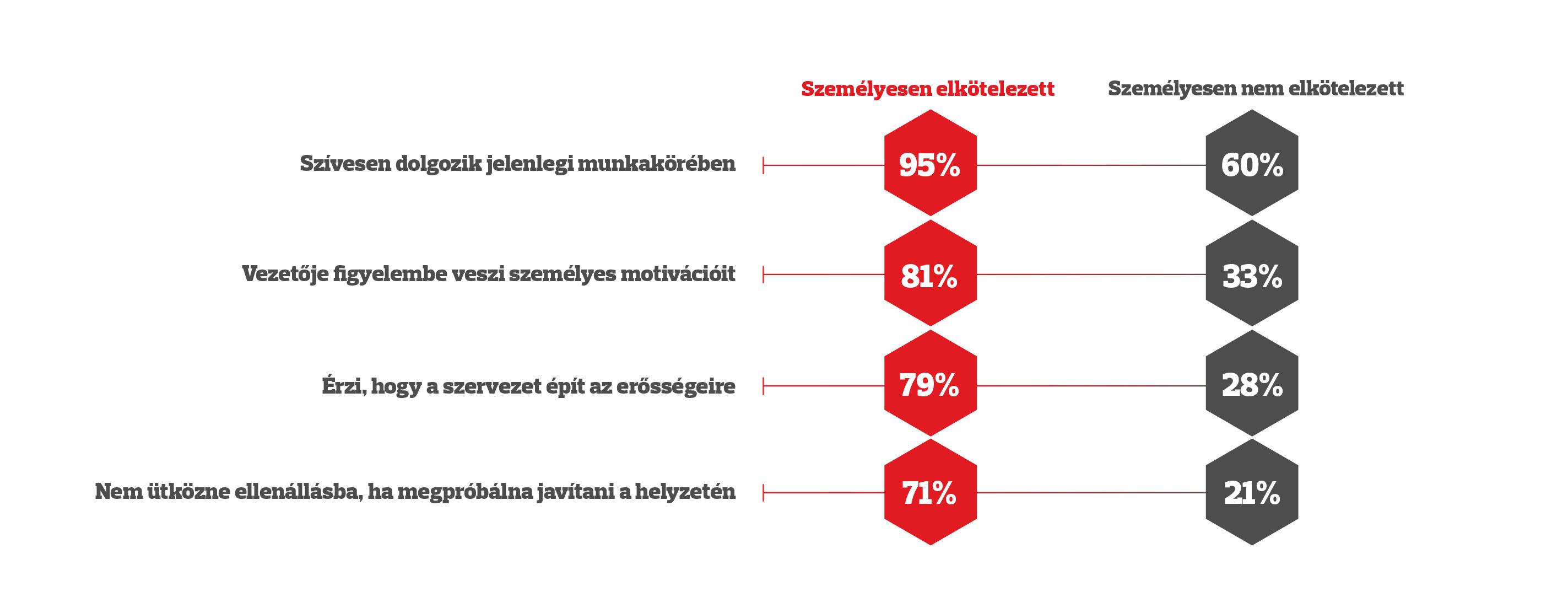 self_engagement_sajto_infografika-02_1.jpg
