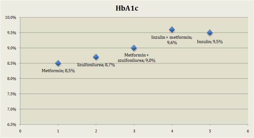 HbA1c.jpg