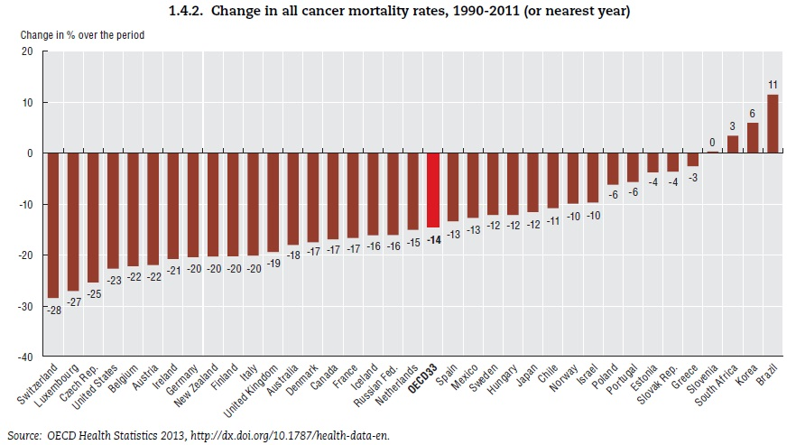 cancer_mortality.jpg