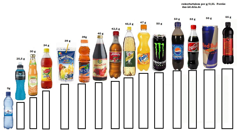 cukor 1.jpg