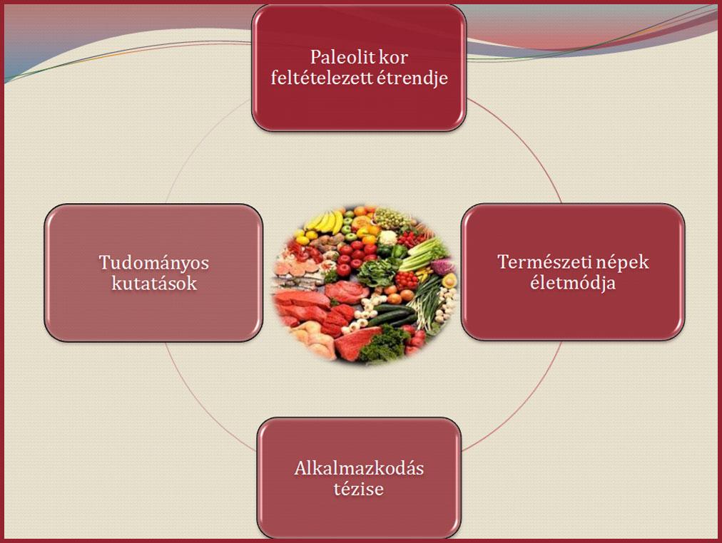 2. típusú cukorbetegség ketogén étrend pdf