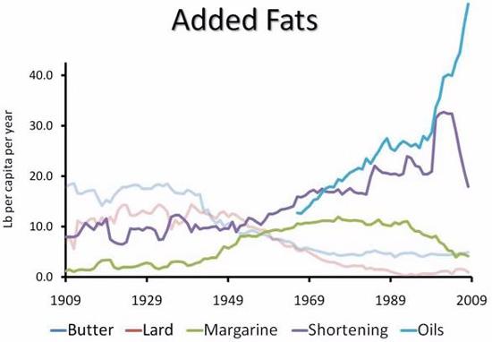 fat-consumption.jpg