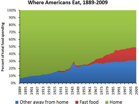 food-spending-smaller.jpg