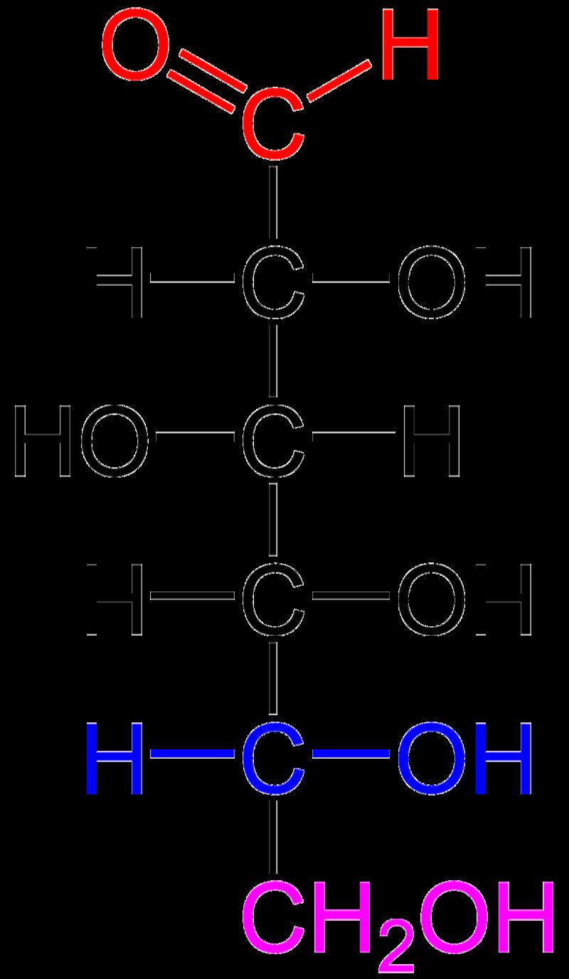 glukoz.png