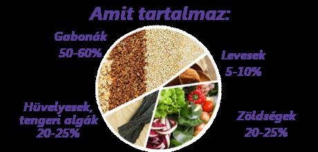 makrobiotikus_dieta_alapjai.png