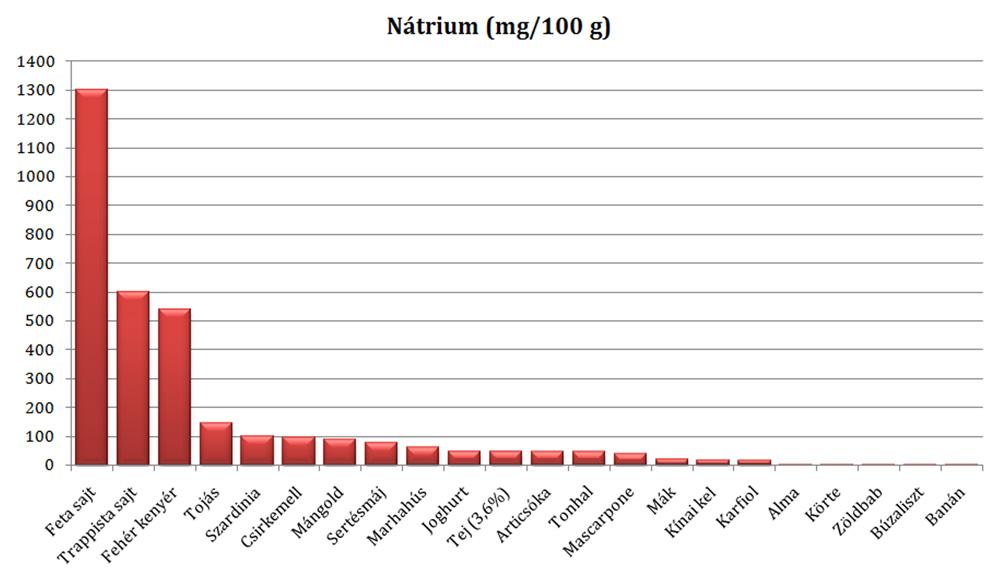 natrium.jpg