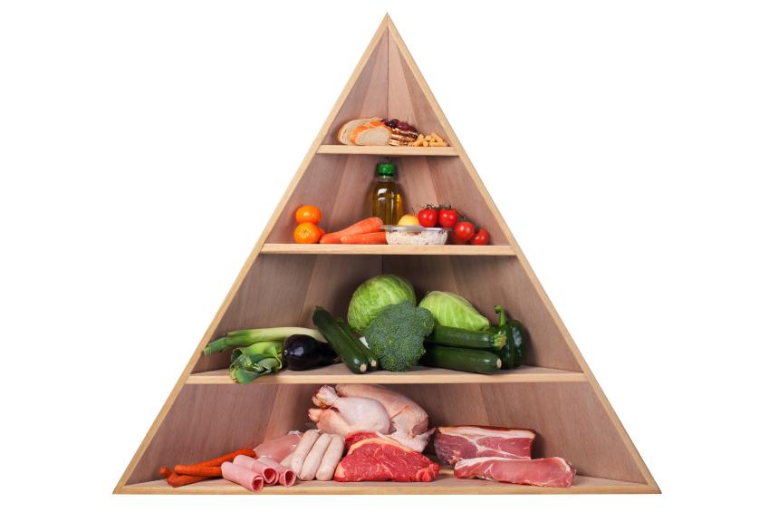 a ketogén étrendben szereplő élelmiszerek listája