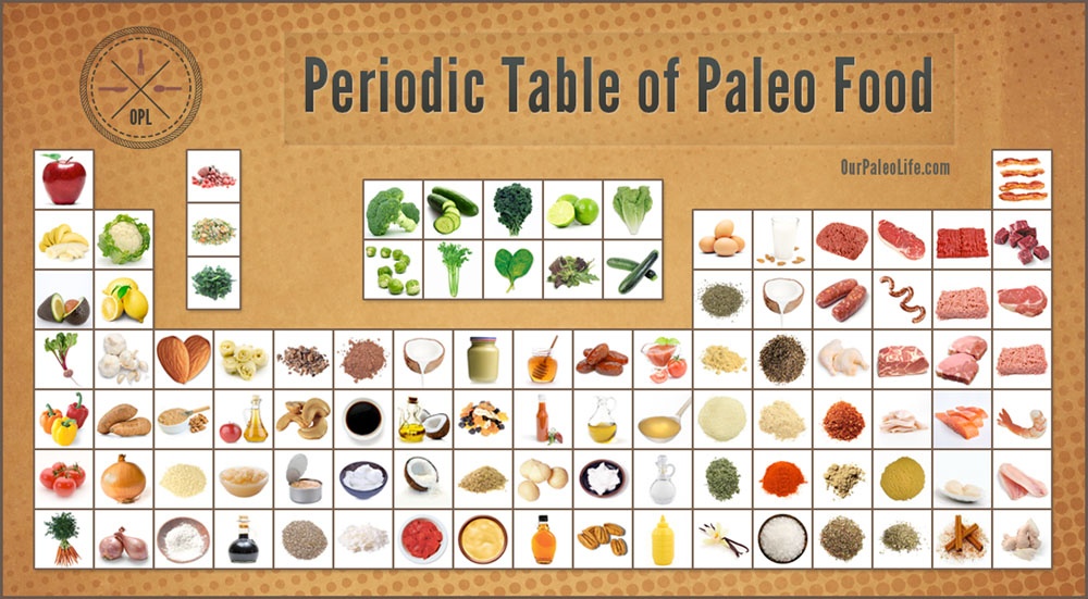 paleo-table.jpg