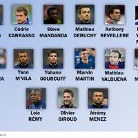 Laurent Blanc második listája