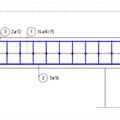 Mi a különbség a 2D és 3D vasalás között?