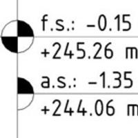 Tengerszint feletti magasság megadása projekt attribútumként