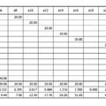 Allplan 2012 AddOn - Betonacél listák [1.6]