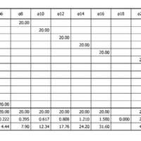 Allplan 2011 AddOn - Betonacél listák [1.6]