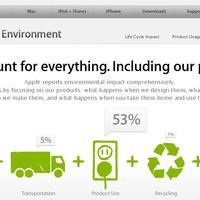 Az Apple zöld bizonyítékai