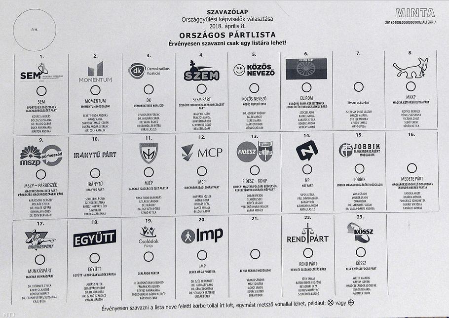 szavazolap_2018.jpg